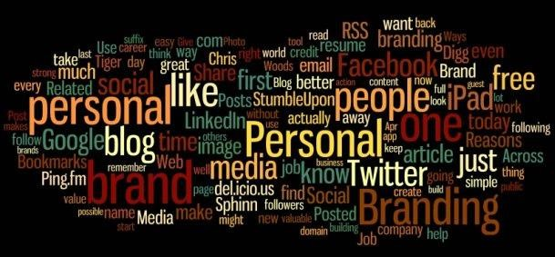 personal branding word cloud
