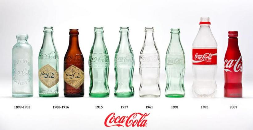 coca cola bottle branding